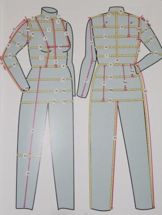 Изображение организовано servimg.com
