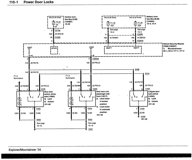 83 f250 solenoid diagram  83  get free image about wiring