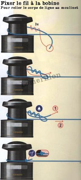 comment remplir un moulinet de nylon