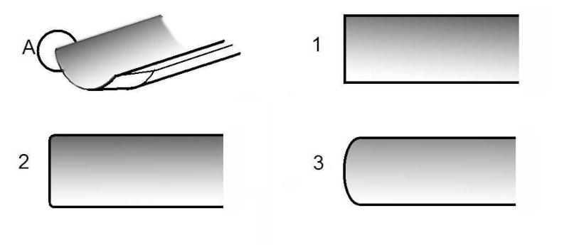 affuter les gouges en bout droit rond. Black Bedroom Furniture Sets. Home Design Ideas