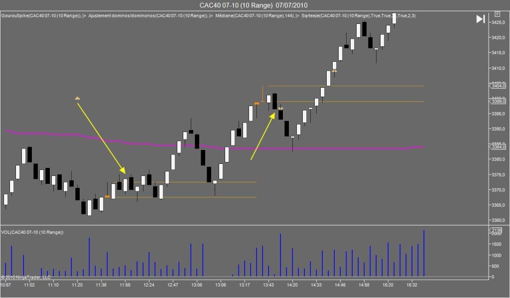 Day trading oliver velez pdf espanol