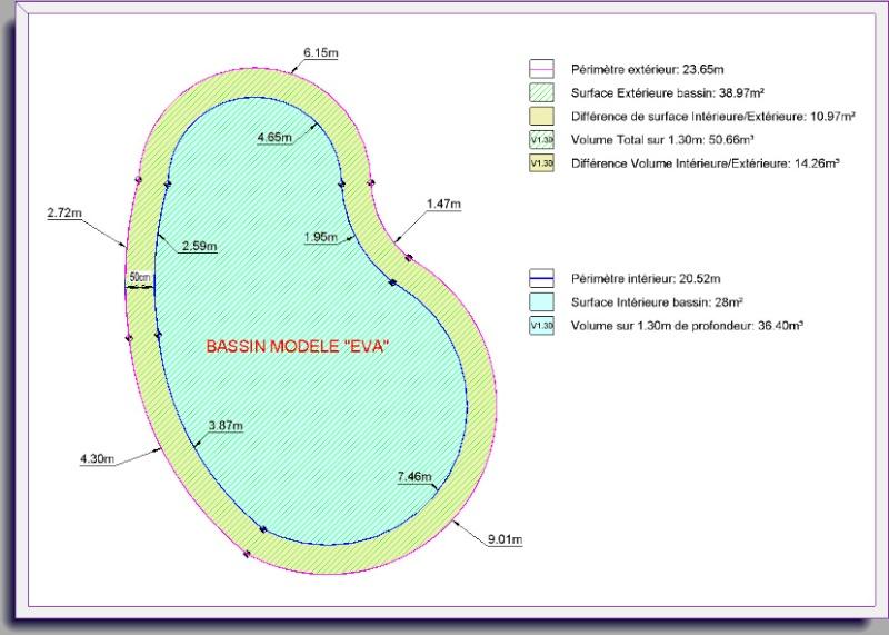 Eva air for Construction piscine waterair eva