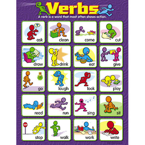 Linking Verb Definition For Kids
