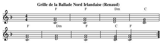 partition guitare ballade nord irlandaise